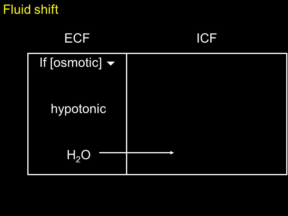 Fluid shift ECF ICF If [osmotic]  hypotonic H2O